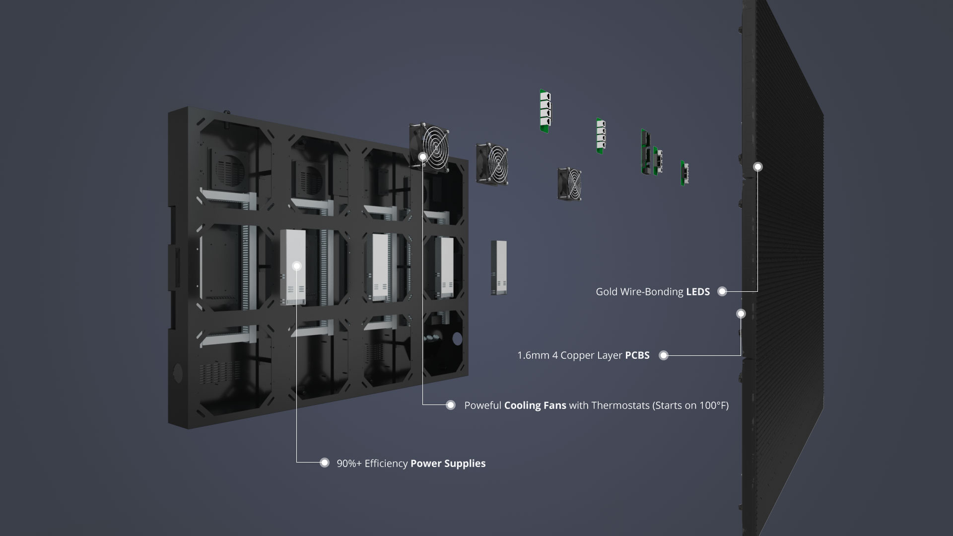 Solid Components & Sectional-in-row Cabinet Architecture